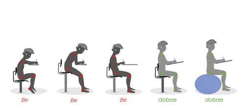 ból kręgosłupa podczas siedzenia